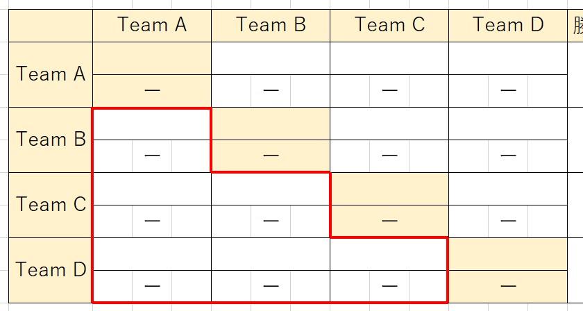 対戦表の入力作業を効率化-17