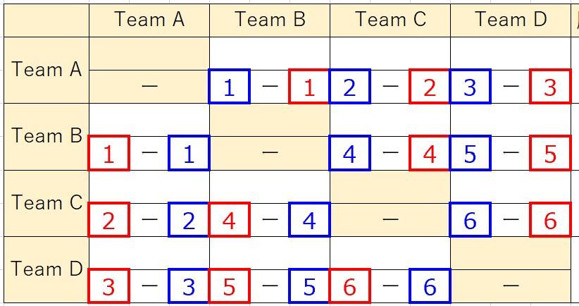 対戦表の入力作業を効率化-18