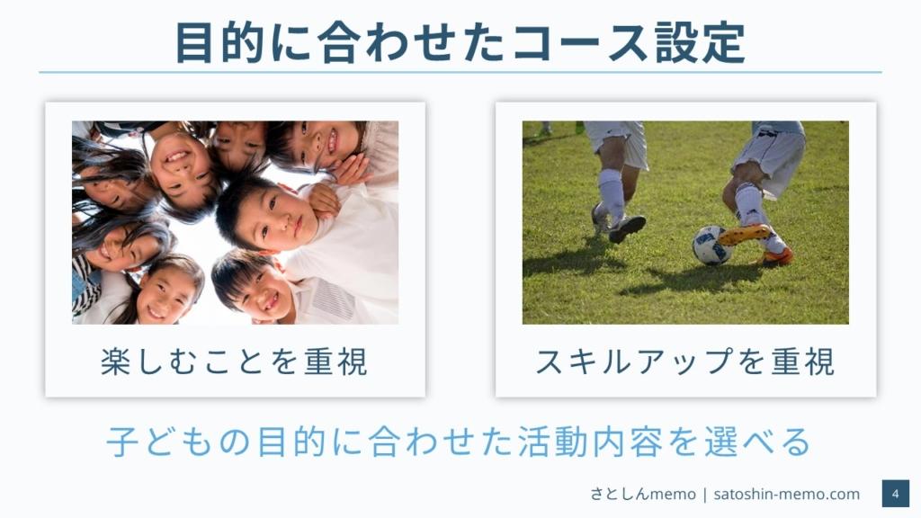 目的に合わせたサッカースクールの選び方