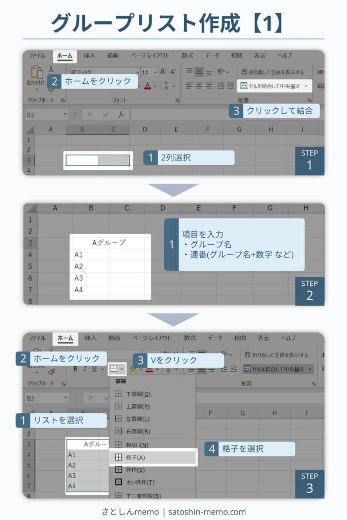 グループ毎の表を作成-1
